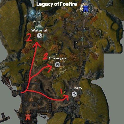 legacy of foefire markup